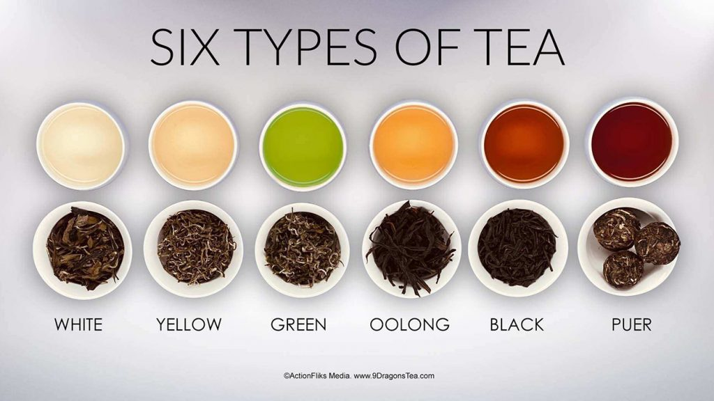 featured image blog Six Types of Tea with loose leaf tea and tea in tea cups
