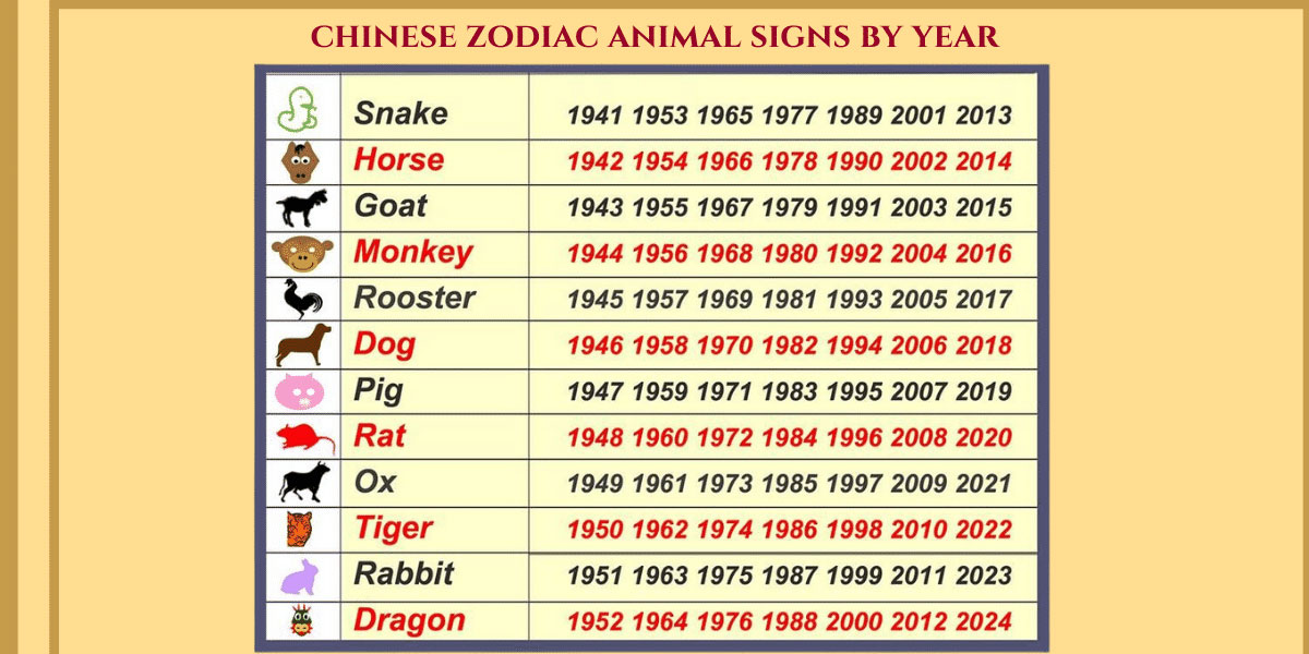9 dragons tea-chinese zodiac animals by year